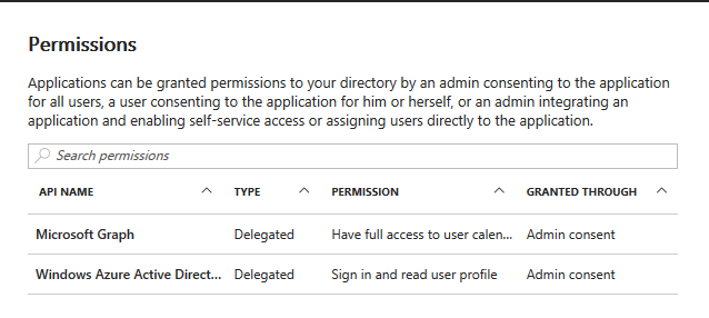 Revoking Consent for Azure Active Directory Applications | Shawn Tabrizi
